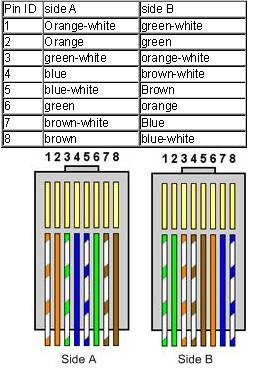 cat b wiring diagram wiring diagram and hernes cat6 wiring diagram b and schematic
